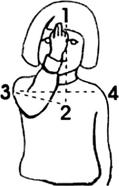 cruz sinal