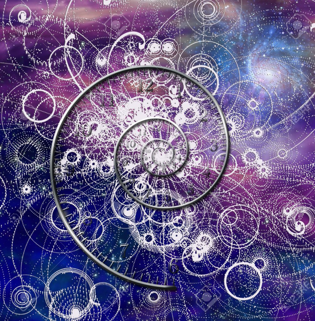 Spiral time and quantum particles in space