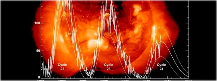 Atividade solar extremamente baixa gera especulação de uma nova Era Glacial